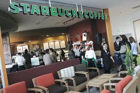 Cafenele Starbucks