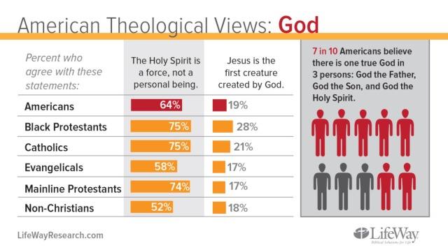 theology-God-1024x573